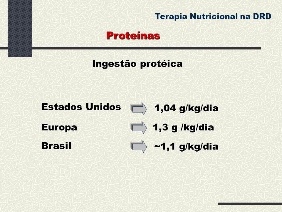 Proteínas Ingestão protéica Estados Unidos Europa 1,3 g /kg/dia