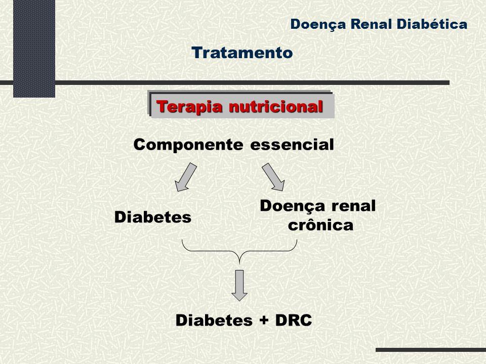 Tratamento Terapia nutricional Componente essencial Doença renal