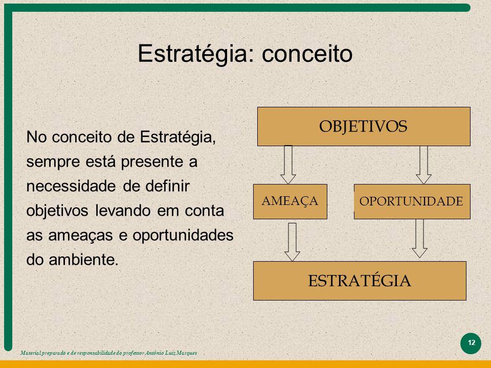 Estratégia: conceito OBJETIVOS No conceito de Estratégia,