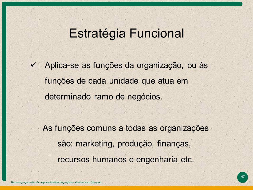 Estratégia Funcional Aplica-se as funções da organização, ou às funções de cada unidade que atua em determinado ramo de negócios.