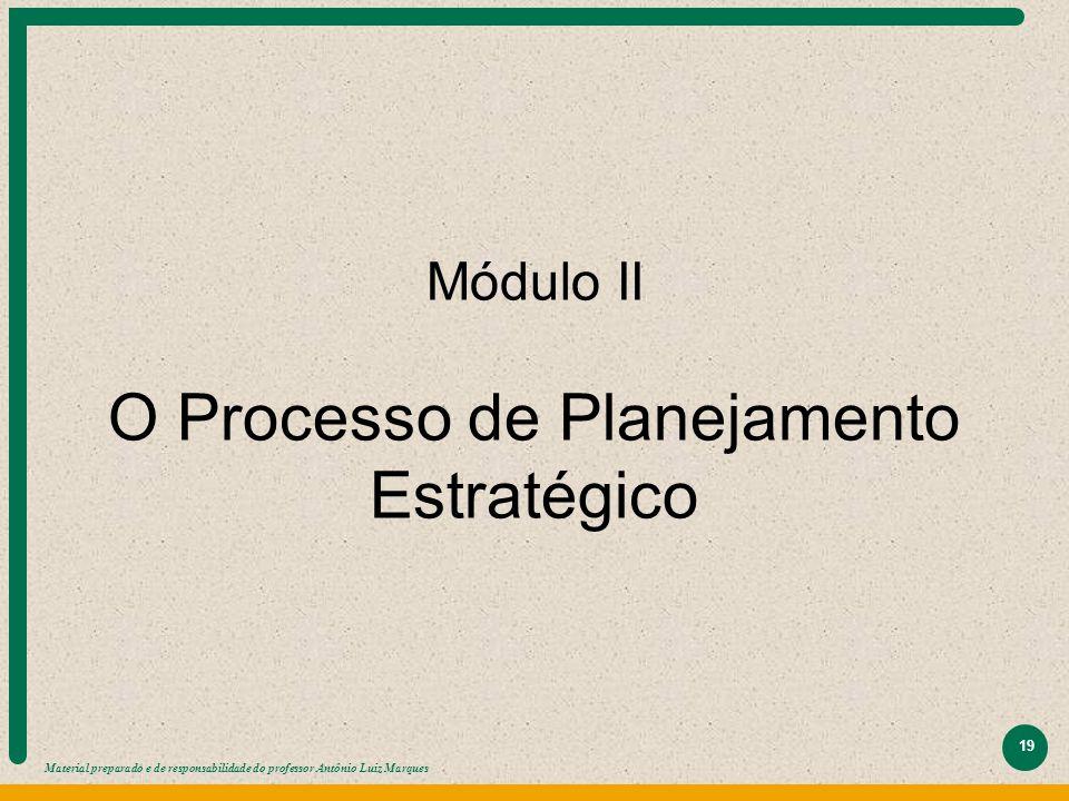 Módulo II O Processo de Planejamento Estratégico