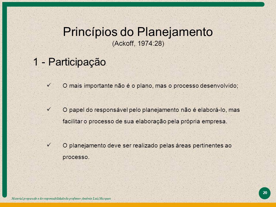 Princípios do Planejamento (Ackoff, 1974:28)