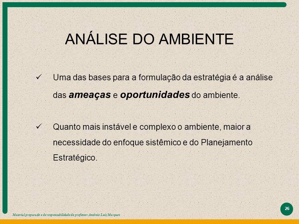 ANÁLISE DO AMBIENTE Uma das bases para a formulação da estratégia é a análise das ameaças e oportunidades do ambiente.