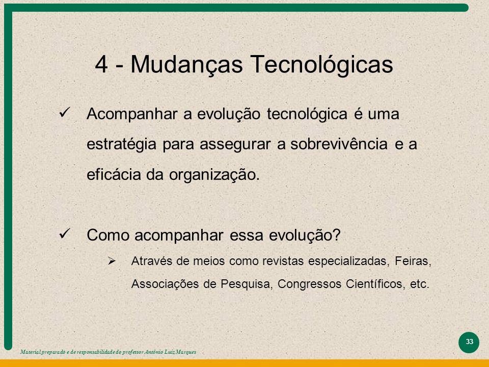 4 - Mudanças Tecnológicas