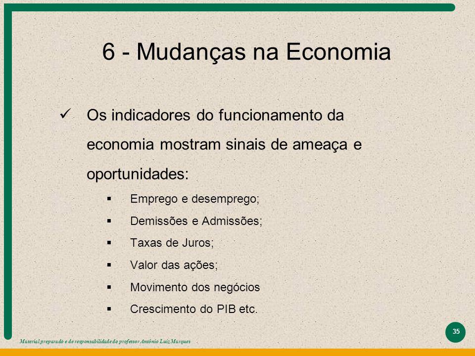 6 - Mudanças na Economia Os indicadores do funcionamento da economia mostram sinais de ameaça e oportunidades: