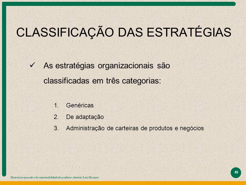 CLASSIFICAÇÃO DAS ESTRATÉGIAS