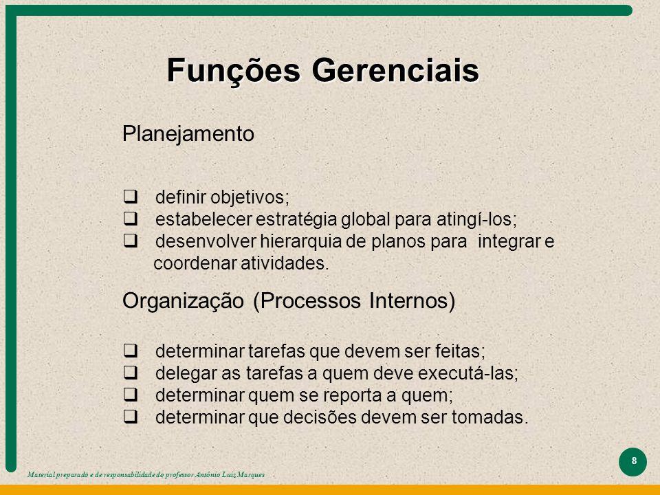 Funções Gerenciais Planejamento Organização (Processos Internos)