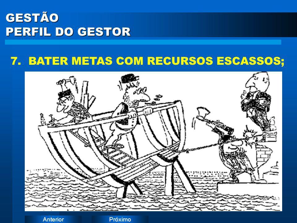 GESTÃO PERFIL DO GESTOR
