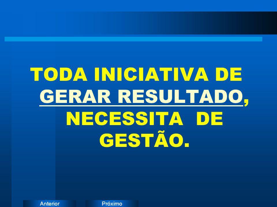 TODA INICIATIVA DE GERAR RESULTADO, NECESSITA DE GESTÃO.