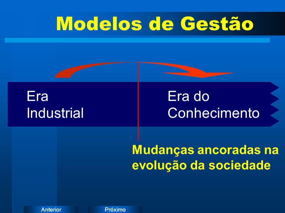 Modelos de Gestão Era Era do Industrial Conhecimento