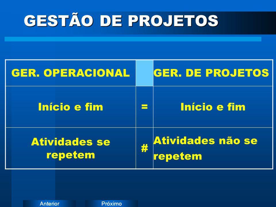 GESTÃO DE PROJETOS GER. OPERACIONAL GER. DE PROJETOS Início e fim =