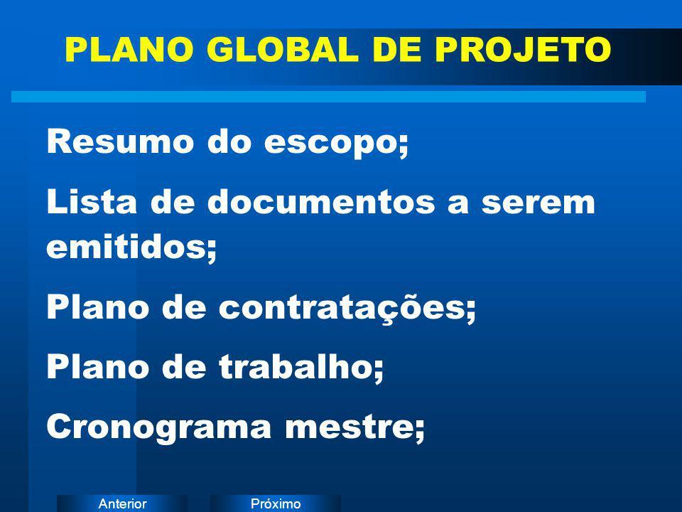 PLANO GLOBAL DE PROJETO