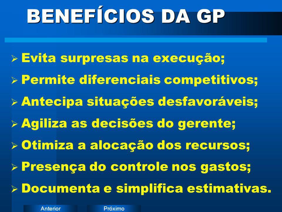 BENEFÍCIOS DA GP Evita surpresas na execução;