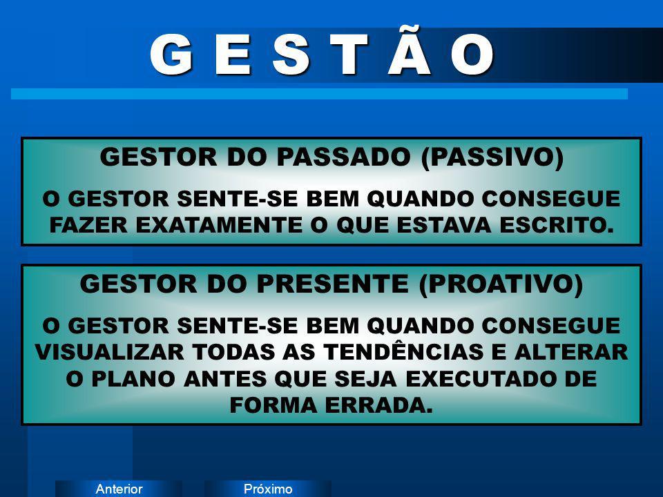 GESTOR DO PASSADO (PASSIVO) GESTOR DO PRESENTE (PROATIVO)