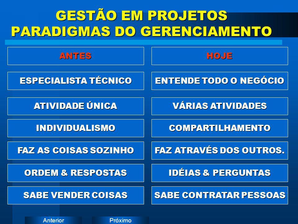 GESTÃO EM PROJETOS PARADIGMAS DO GERENCIAMENTO