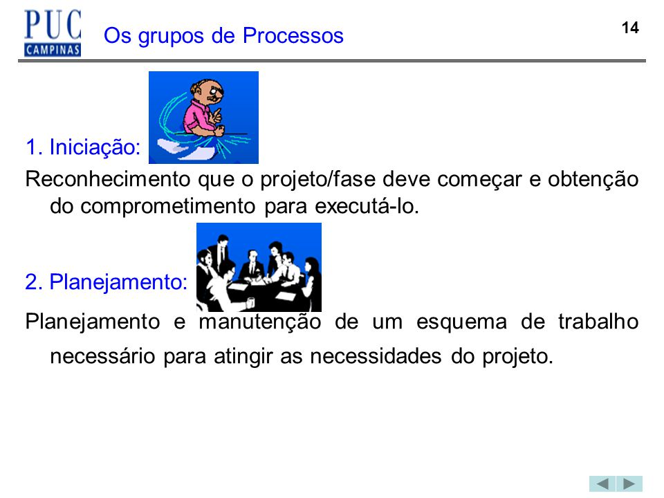 Os grupos de Processos 1. Iniciação: Reconhecimento que o projeto/fase deve começar e obtenção do comprometimento para executá-lo.