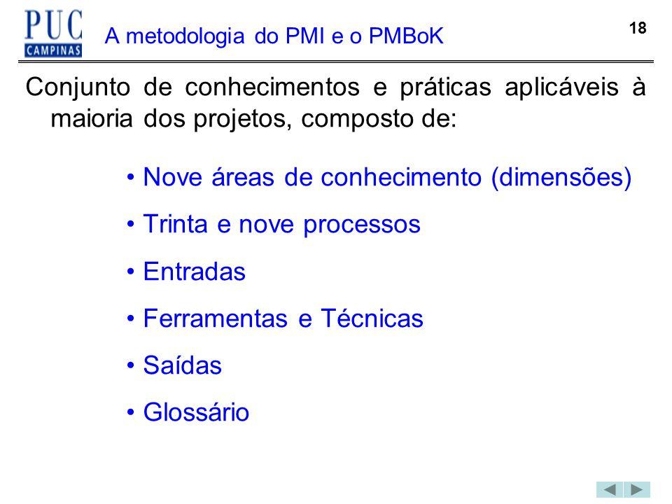A metodologia do PMI e o PMBoK