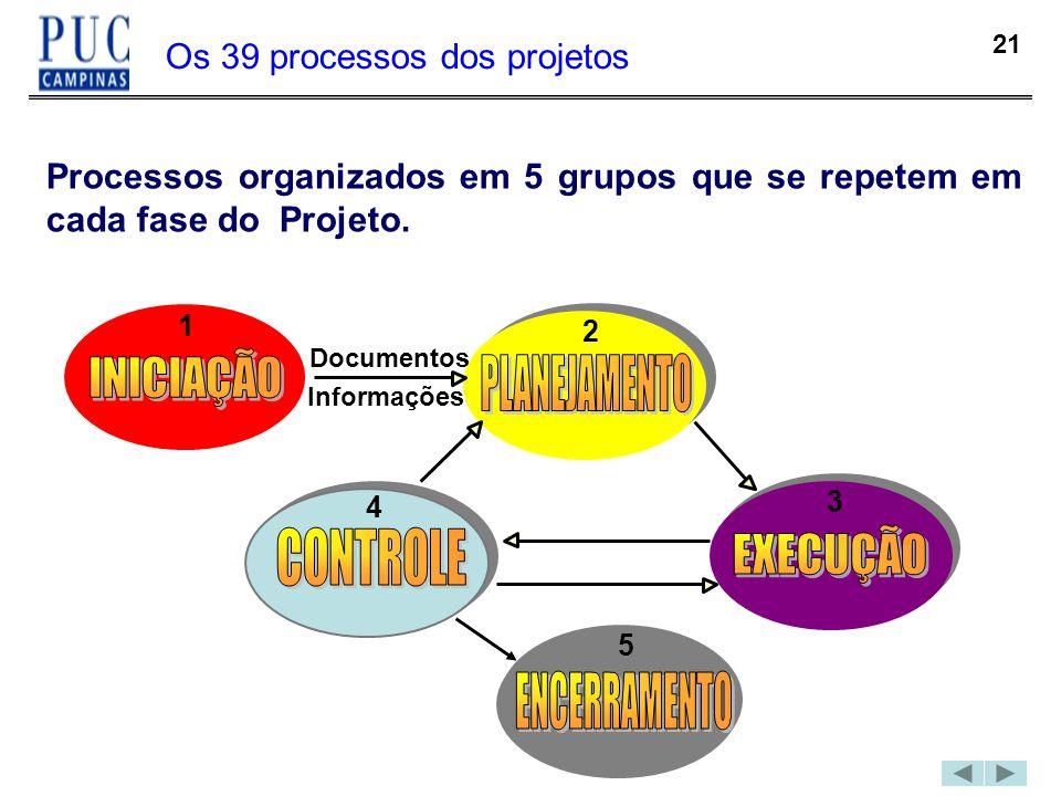 Os 39 processos dos projetos