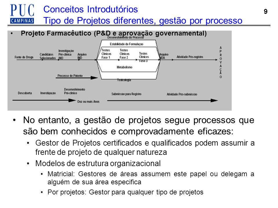 Conceitos Introdutórios Tipo de Projetos diferentes, gestão por processo