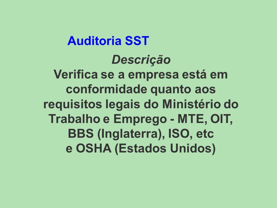 Auditoria SST