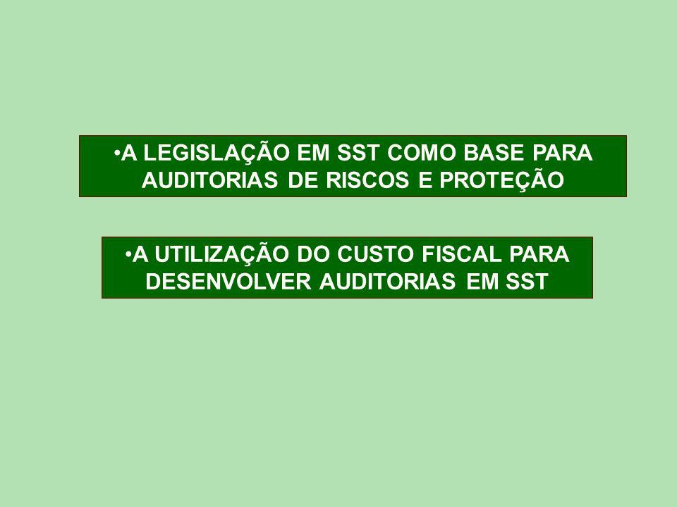 A LEGISLAÇÃO EM SST COMO BASE PARA AUDITORIAS DE RISCOS E PROTEÇÃO