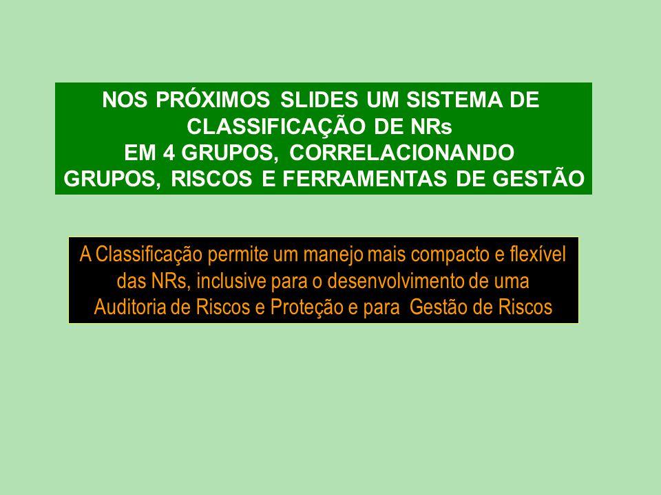 NOS PRÓXIMOS SLIDES UM SISTEMA DE CLASSIFICAÇÃO DE NRs