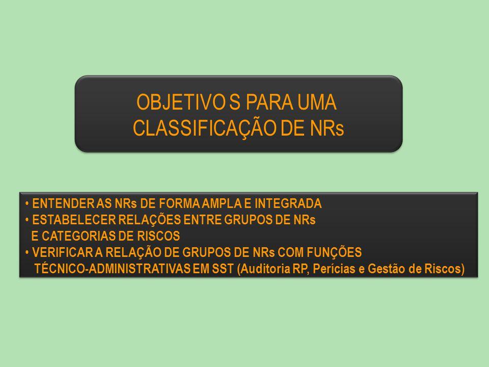OBJETIVO S PARA UMA CLASSIFICAÇÃO DE NRs