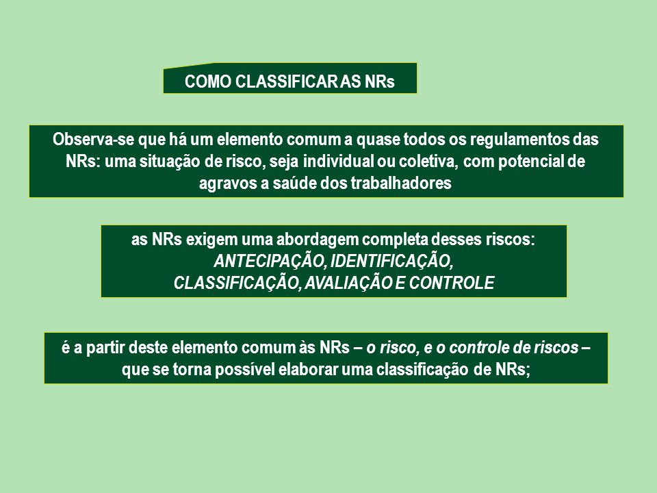 COMO CLASSIFICAR AS NRs