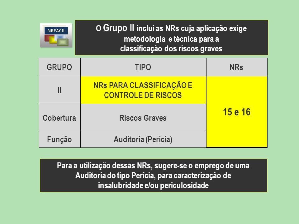 NRs PARA CLASSIFICAÇÃO E CONTROLE DE RISCOS