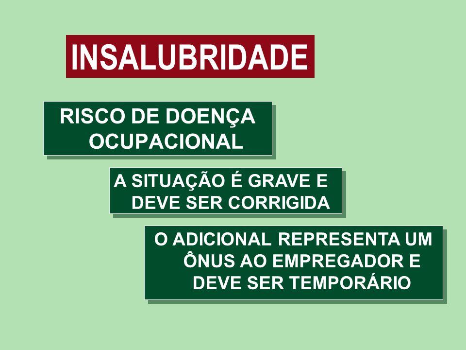 INSALUBRIDADE RISCO DE DOENÇA OCUPACIONAL