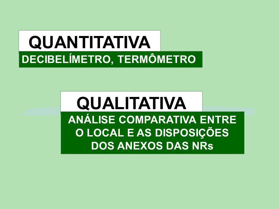ANÁLISE COMPARATIVA ENTRE O LOCAL E AS DISPOSIÇÕES DOS ANEXOS DAS NRs