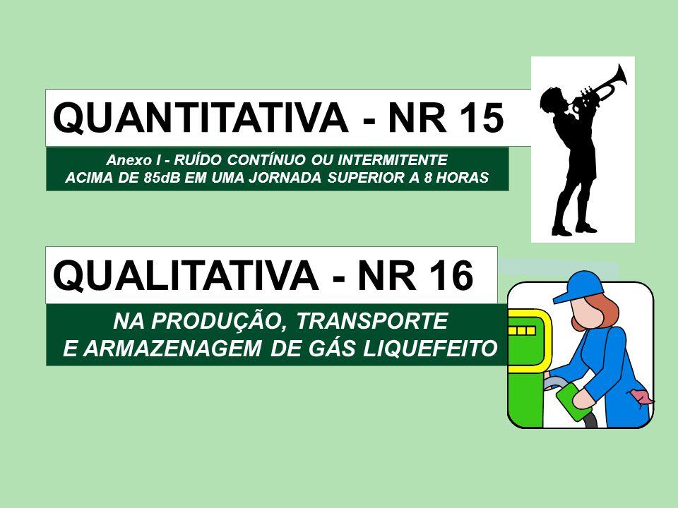 NA PRODUÇÃO, TRANSPORTE E ARMAZENAGEM DE GÁS LIQUEFEITO