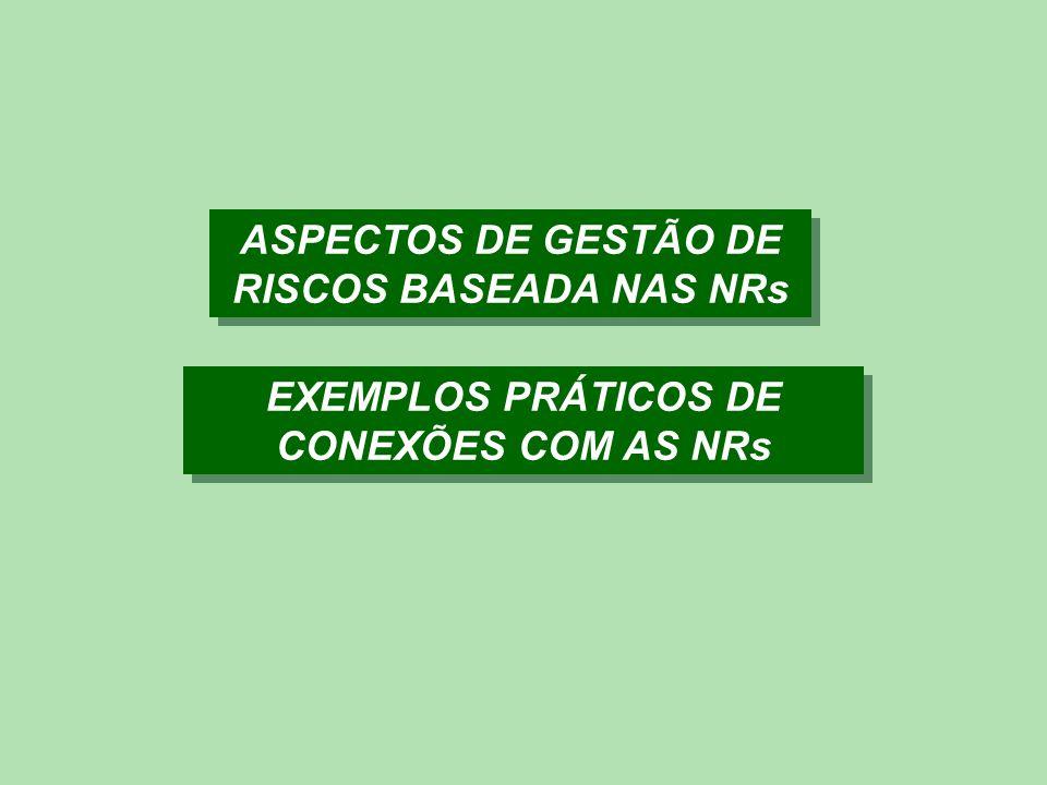 ASPECTOS DE GESTÃO DE RISCOS BASEADA NAS NRs
