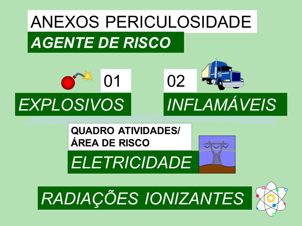 ANEXOS PERICULOSIDADE