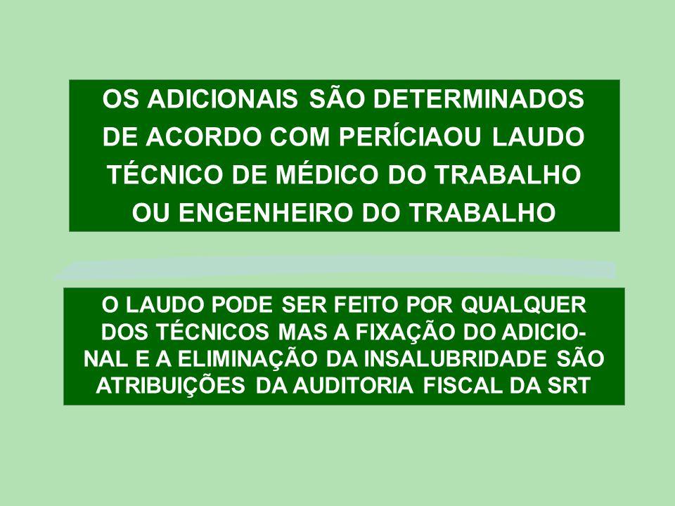OS ADICIONAIS SÃO DETERMINADOS DE ACORDO COM PERÍCIAOU LAUDO