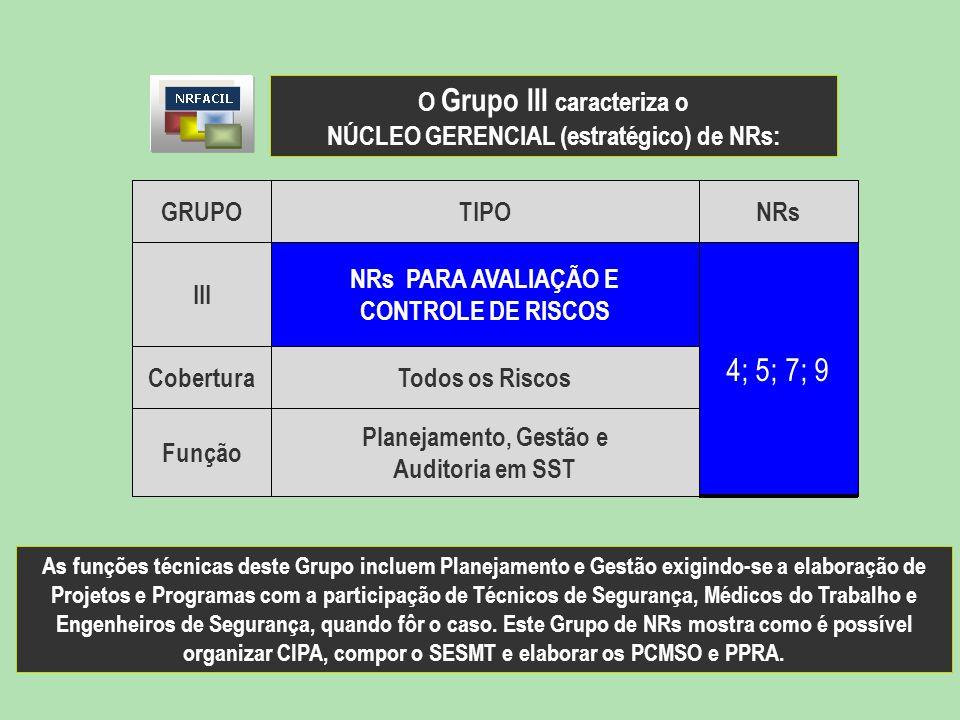 O Grupo III caracteriza o NÚCLEO GERENCIAL (estratégico) de NRs: