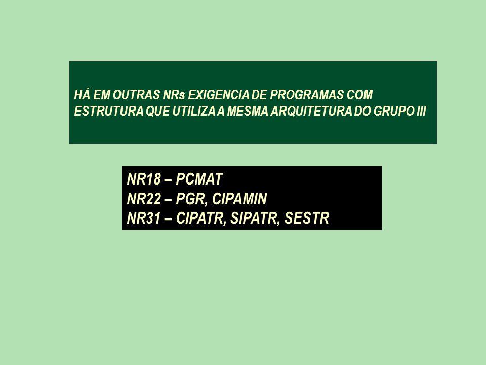 NR18 – PCMAT NR22 – PGR, CIPAMIN NR31 – CIPATR, SIPATR, SESTR