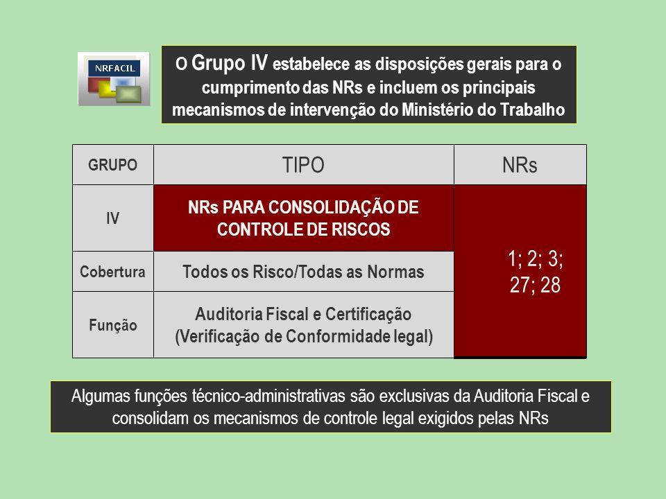 O Grupo IV estabelece as disposições gerais para o cumprimento das NRs e incluem os principais mecanismos de intervenção do Ministério do Trabalho