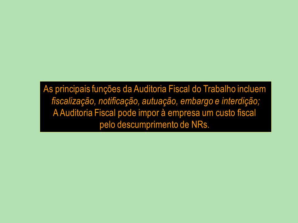 A Auditoria Fiscal pode impor à empresa um custo fiscal