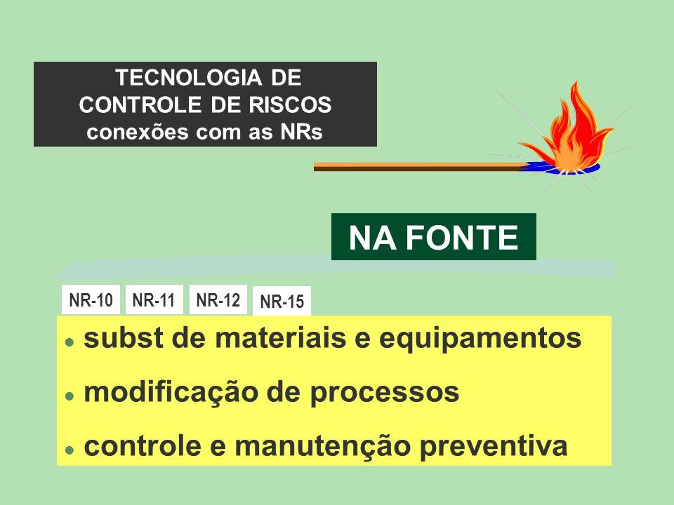 TECNOLOGIA DE CONTROLE DE RISCOS conexões com as NRs