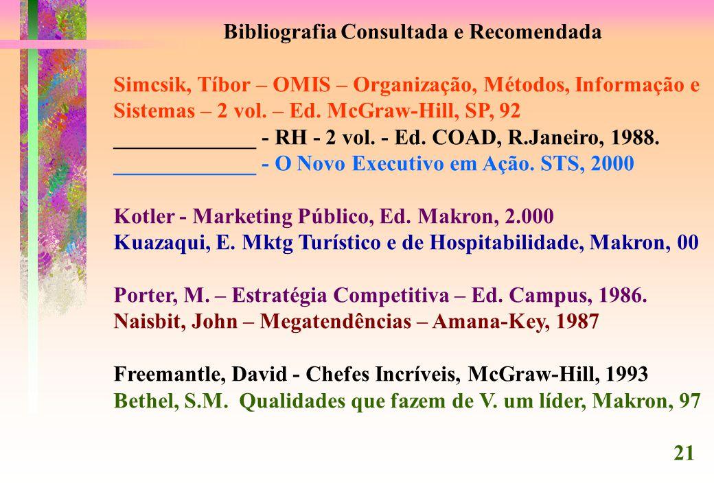 Bibliografia Consultada e Recomendada