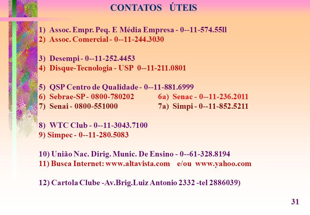 CONTATOS ÚTEIS 1) Assoc. Empr. Peq. E Média Empresa - 0--11-574.55ll