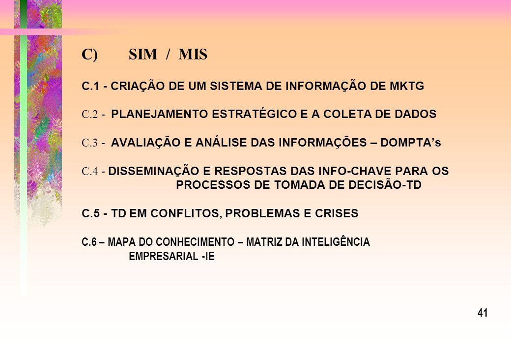 C). SIM / MIS. C. 1 - CRIAÇÃO DE UM SISTEMA DE INFORMAÇÃO DE MKTG C