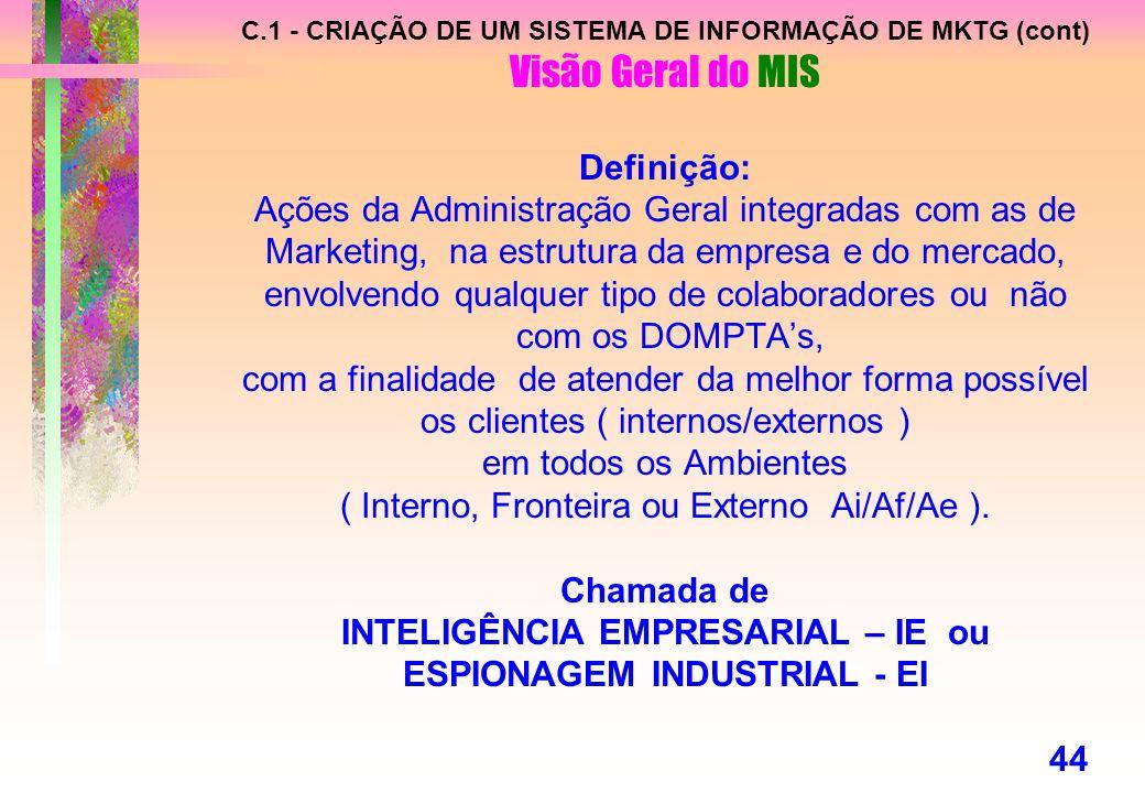 C.1 - CRIAÇÃO DE UM SISTEMA DE INFORMAÇÃO DE MKTG (cont) Visão Geral do MIS Definição: Ações da Administração Geral integradas com as de Marketing, na estrutura da empresa e do mercado, envolvendo qualquer tipo de colaboradores ou não com os DOMPTA's, com a finalidade de atender da melhor forma possível os clientes ( internos/externos ) em todos os Ambientes ( Interno, Fronteira ou Externo Ai/Af/Ae ). Chamada de INTELIGÊNCIA EMPRESARIAL – IE ou ESPIONAGEM INDUSTRIAL - EI 44