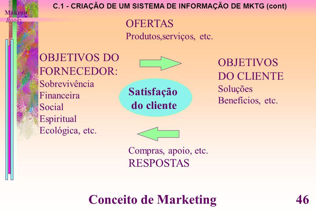 C.1 - CRIAÇÃO DE UM SISTEMA DE INFORMAÇÃO DE MKTG (cont)
