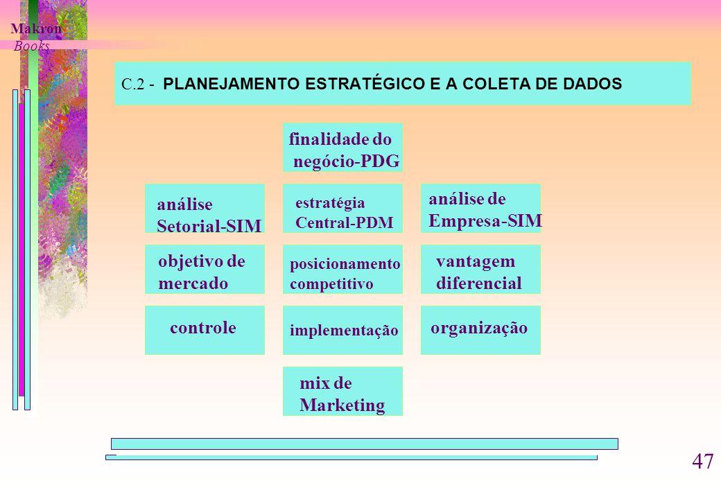 C.2 - PLANEJAMENTO ESTRATÉGICO E A COLETA DE DADOS