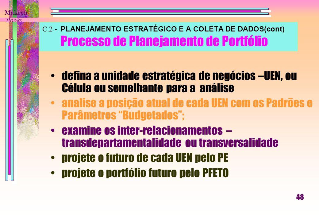 projete o futuro de cada UEN pelo PE