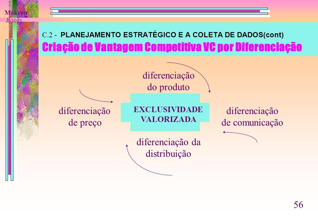 diferenciação do produto diferenciação da distribuição diferenciação