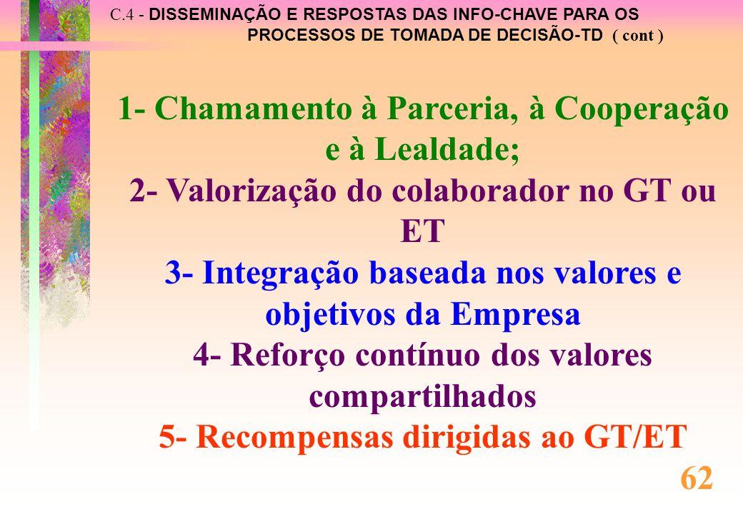 1- Chamamento à Parceria, à Cooperação e à Lealdade;