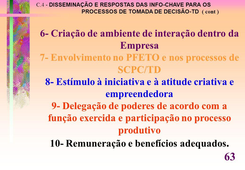 63 6- Criação de ambiente de interação dentro da Empresa